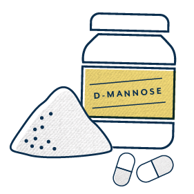 UTI Home Remedies D-Mannose