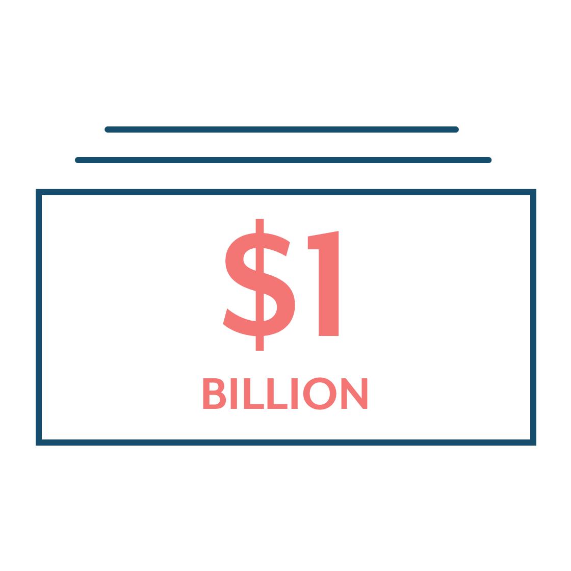 $1 billion spent each year on UTIs