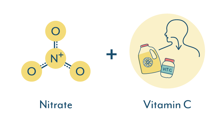How does Vitamin C for UTI work?