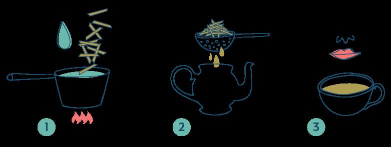 Pau d'arco tea - how to make